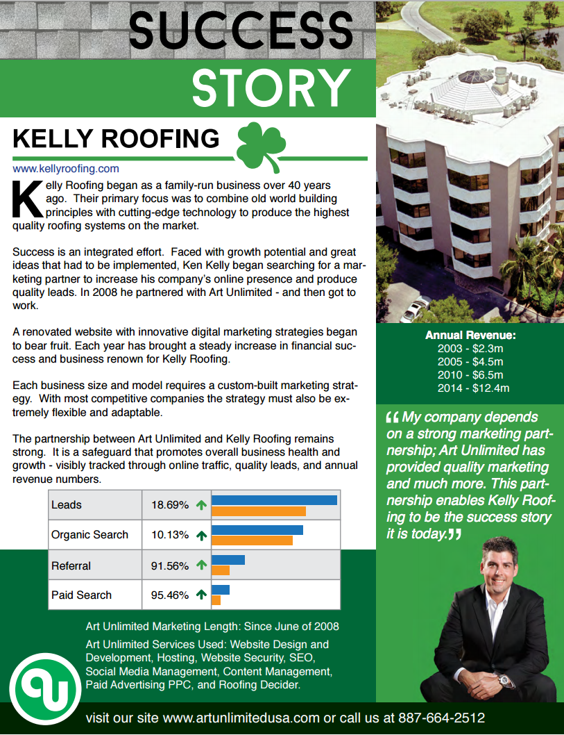 kelly roofing case study, successful roofing case study by art unlimited, online marketing for roofing contractors, roofing contractor marketing